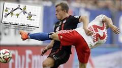 Bayern và Dortmund đều mất điểm: Dư chấn World Cup
