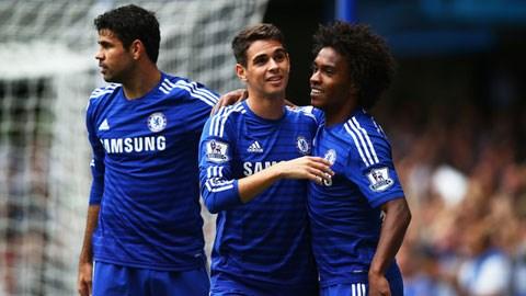 Chelsea đang là cỗ máy rất hoàn hảo