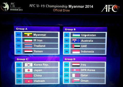 Lịch thi đấu VCK U19 châu Á 2014