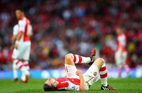 Arsenal đau đầu với chấn thương của Ramsey và khả năng thích nghi của Sanchez