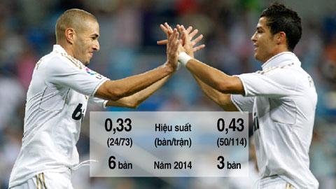 Pháp gặp Bồ Đào Nha: Ngày Benzema đọ tài Ronaldo