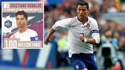 """Ronaldo trở thành """"ông Hoàng"""" Facebook"""