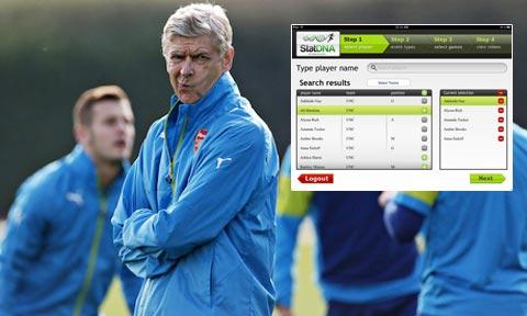 Chữ ký bí mật của Arsenal: 2 triệu bảng cho công ty phân tích dữ liệu