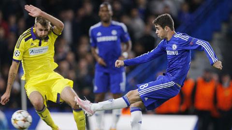 02h45 ngày 6/11, Maribor vs Chelsea: Thắng nhẹ chờ Liverpool