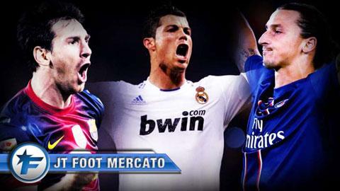 Đánh bại Messi và Ibra, Ronaldo là