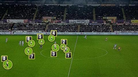 Hàng thủ Arsenal dở những điểm nào?