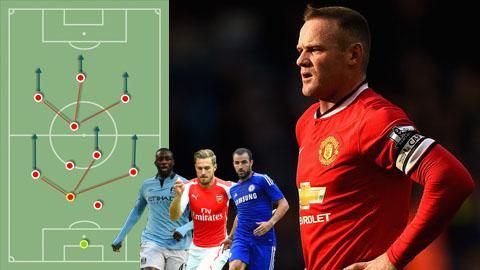 Tiền vệ con thoi Wayne Rooney, tại sao không?