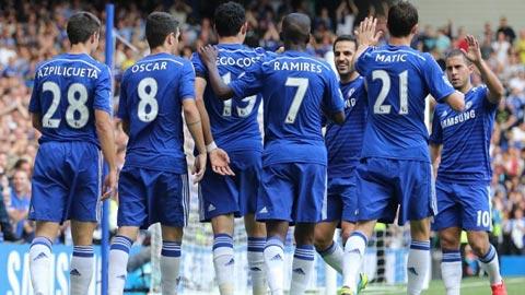 Những lý do để tin Chelsea chưa chắc bỏ túi chức vô địch