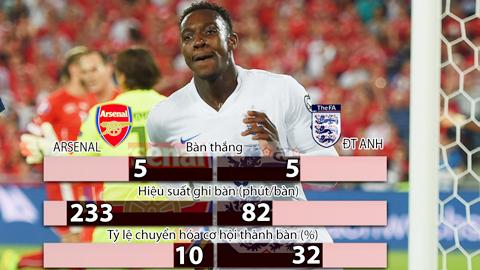 Hãy mang Welbeck ở Tam sư về Arsenal!