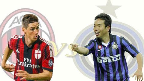 Bình luận: Milan thời xa vắng…