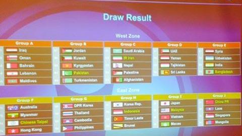 Vòng loại U23 châu Á 2016: Việt Nam lại đụng Nhật Bản