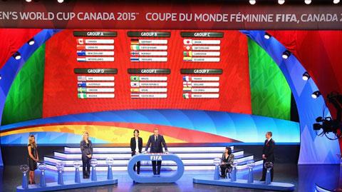 Kết quả bốc thăm World Cup bóng đá nữ 2015