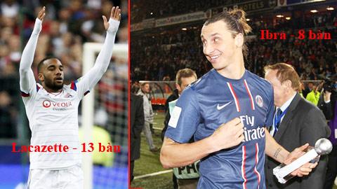 Ligue 1: Chân sút nội lên ngôi