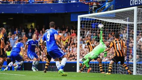 Liên tiếp hụt bước nên Chelsea sẽ biết làm gì trước Hull để vững vàng trên ngôi đầu