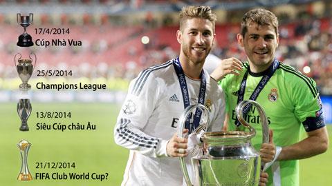 Những danh hiệu mà Real giành được trong năm 2014