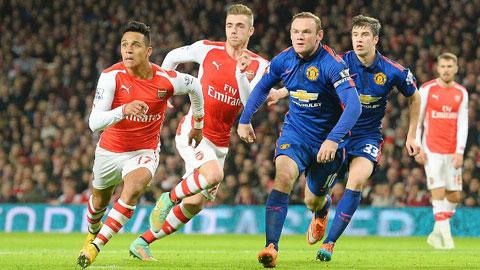 Arsenal sẽ chạm trán M.U ở tứ kết FA Cup