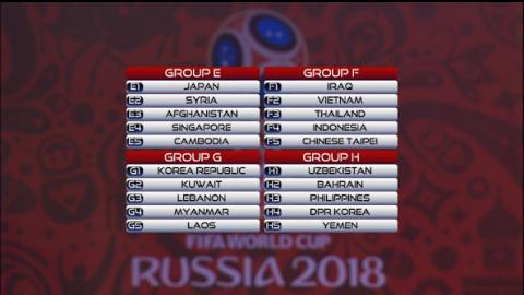 ĐT Việt Nam nằm ở bảng F tại vòng loại thứ 2 World Cup 2018 - khu vực châu Á