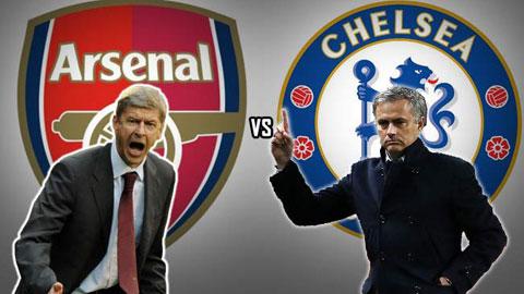 Wenger chưa hưởng niềm vui chiến thắng trước Mourinho