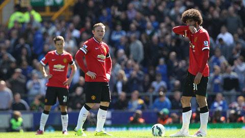 M.U thảm bại khi tới làm khách của Everton