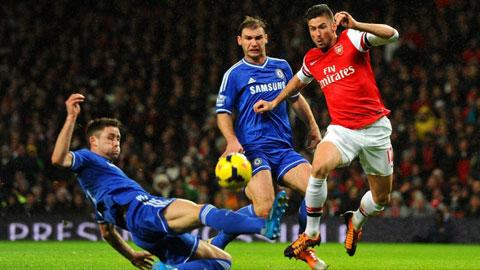 Arsenal (phải) đang bằng điểm Man City và chỉ hơn M.U 2 điểm