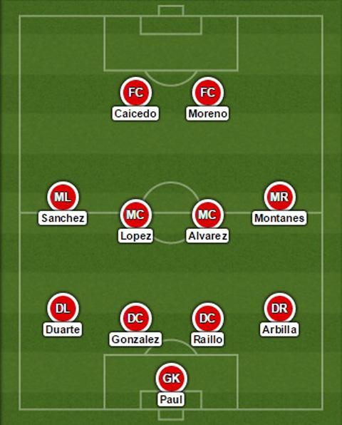 Đội hình dự kiến Espanyol