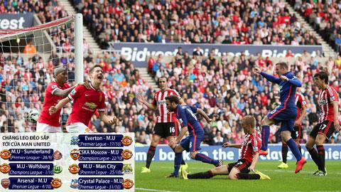 Man United cần một chiến thắng trước Sunderland để tự tin bước vào chặng leo núi gian khổ phía trước