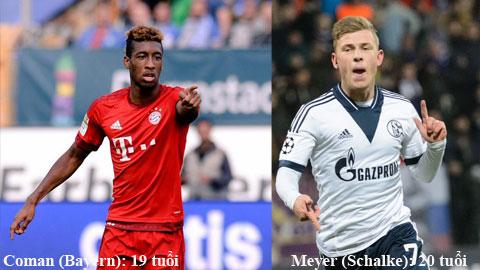 Bundesliga vẫn là đất lành để các ngôi sao trẻ tỏa sáng