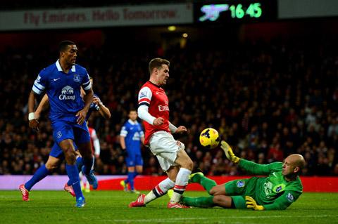 Ramsey không thể ra sân do chấn thương ở trận gặp Bayern