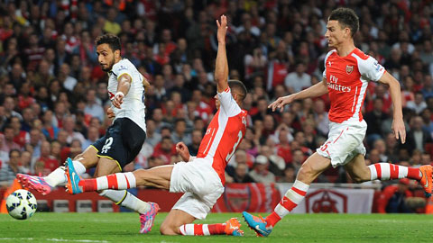 Đội hình dự kiến Arsenal vs Tottenham vòng 12 Ngoại hạng Anh