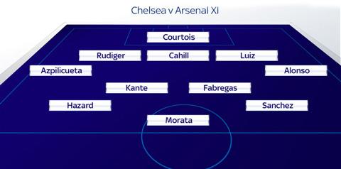 Đội hình kết hợp giữa Chelsea và Arsenal của Merson