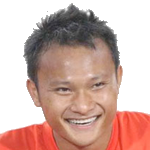 Nguyễn Trọng Hoàng