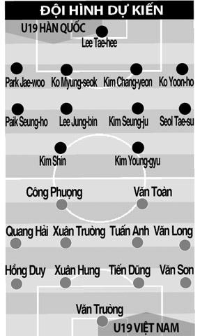 16h00 ngày 9/10, U19 Hàn Quốc vs U19 Việt Nam: Sẵn sàng tạo bất ngờ! - ảnh 3
