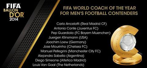 FIFA công bố 23 ứng cử viên Quả bóng Vàng 2014 - ảnh 4