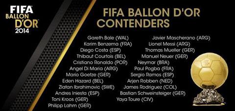 FIFA công bố 23 ứng cử viên Quả bóng Vàng 2014 - ảnh 3