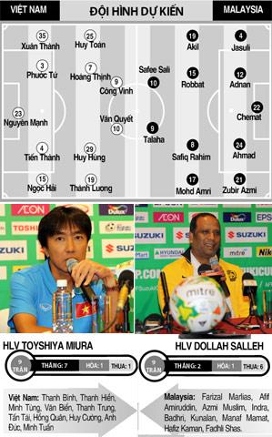Việt Nam vs Malaysia: Thắng thuyết phục để vào chung kết - ảnh 6